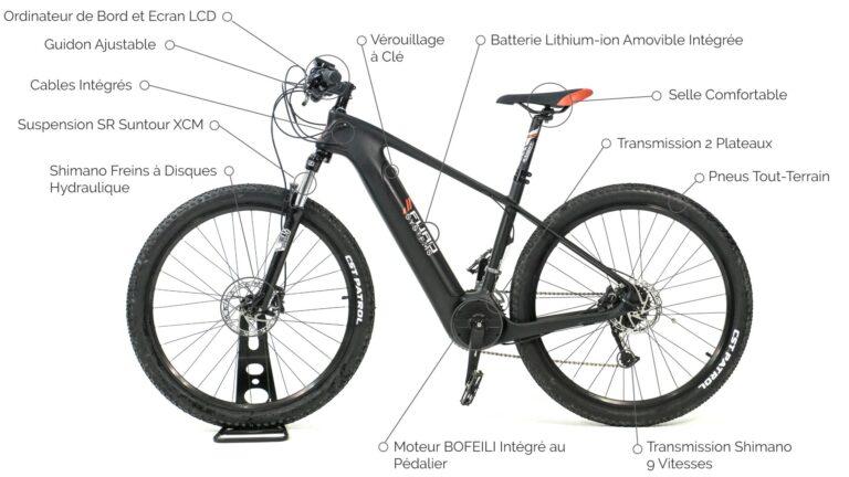 Vélos éléctrique FX et SIERRA de FuroSystems